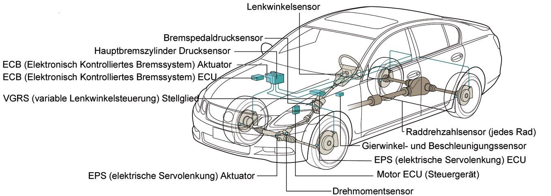 24_X_VDIM_Fahrdynamikregelung _-Sicherheitssystem v Toyota im Lexus GS 430--